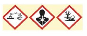 GHS-Etiketten Piktogramme