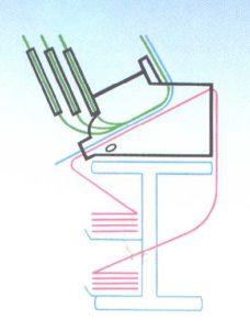 Matrixdrucker mit Flachbett-Technologie