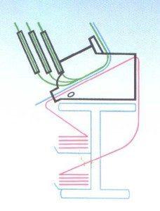 Nadeldrucker mit Flachbett-Technologie