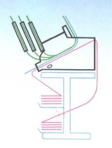 PSi Matrix-Drucker mit Flachbett
