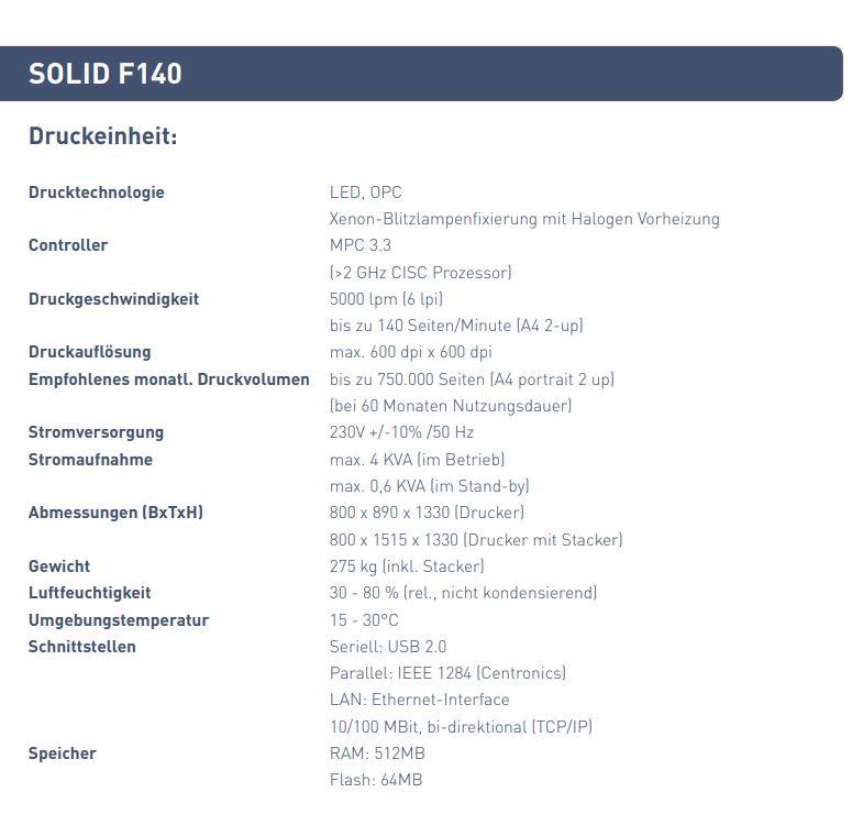 SOLID-F140 im Detail