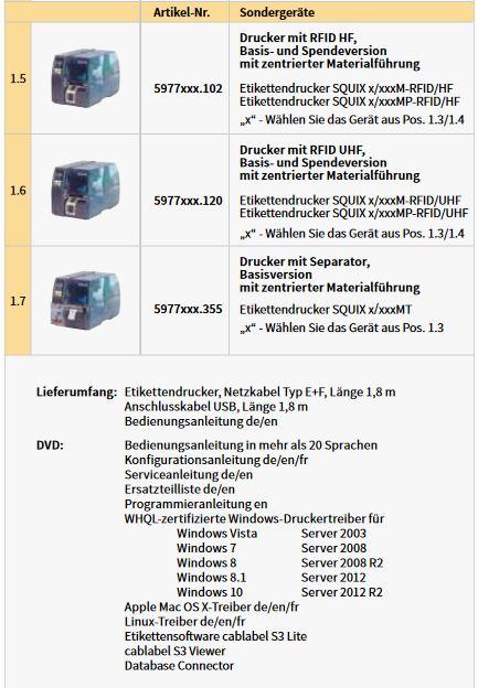SQUIX Daten 2