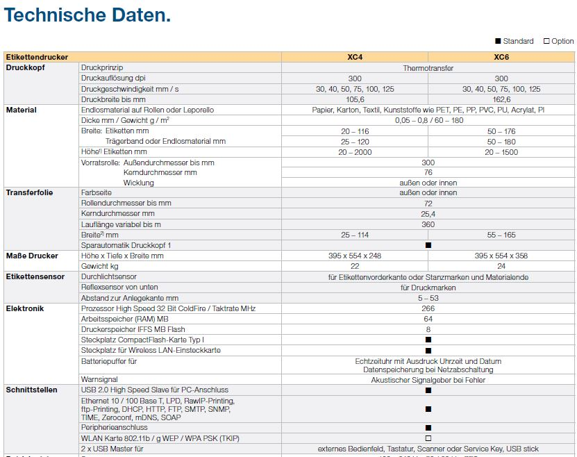 cab CX4-Details1
